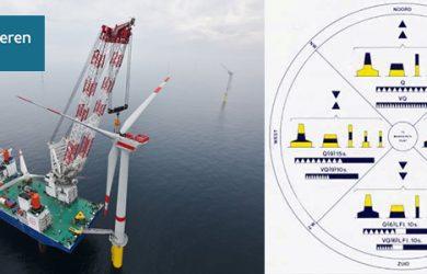 Windmolenpark Noordzee bebakening